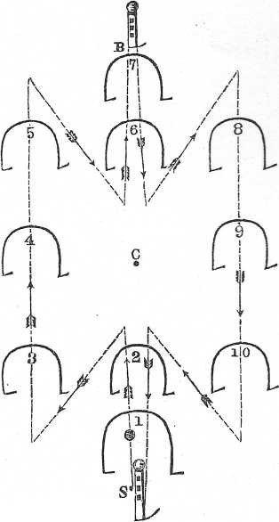 Игра крокет - Андрей Михайловъ Дойниковъ. Постановка и правила игры Крокетъ. 1868 г.