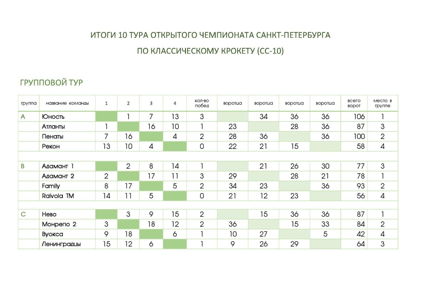 itogi-turnira_stranitsa_1